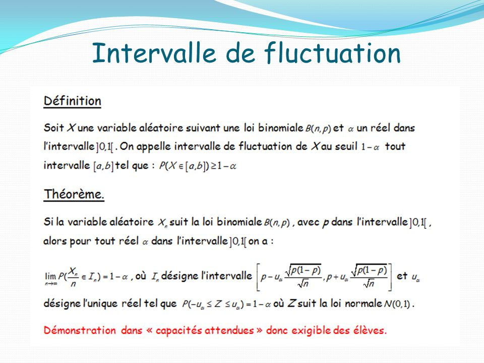 Intervalle de fluctuation