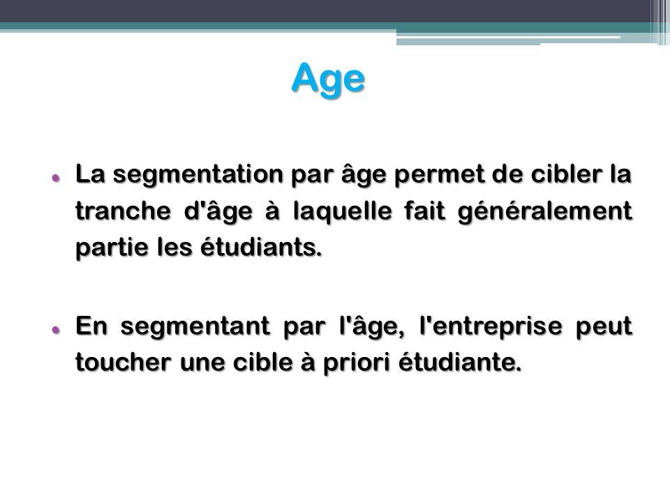 Age La segmentation par âge permet de cibler la tranche d âge à laquelle fait généralement partie les étudiants.