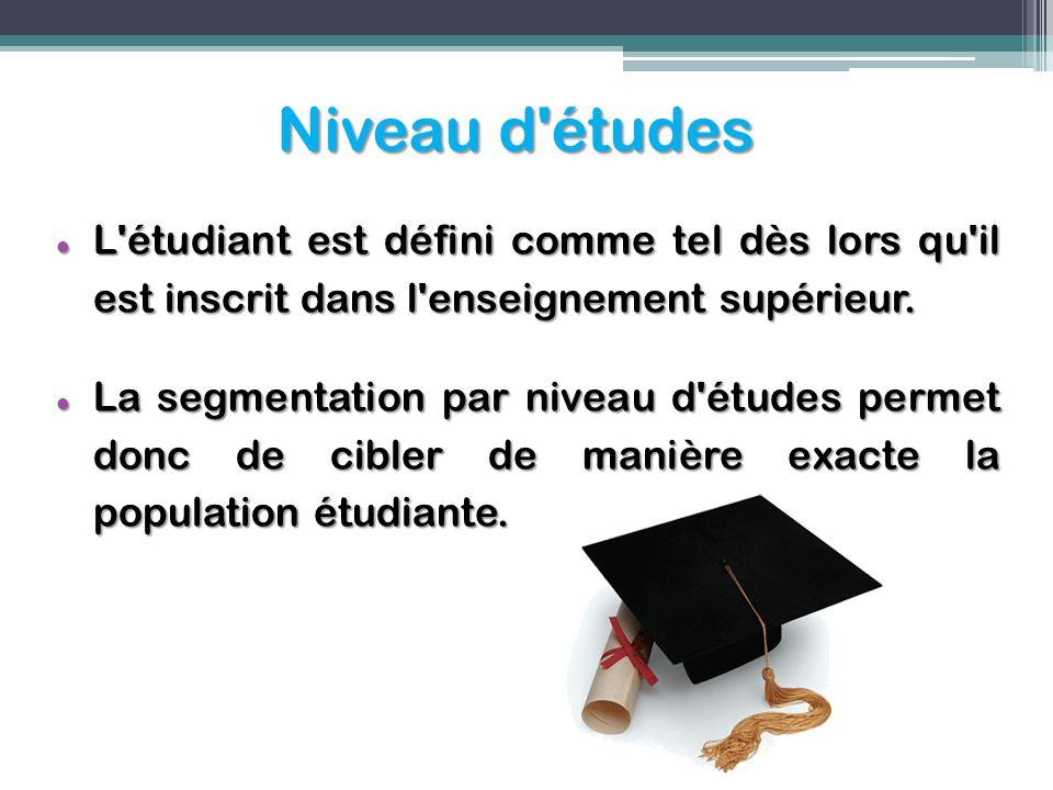 Niveau d études L étudiant est défini comme tel dès lors qu il est inscrit dans l enseignement supérieur.