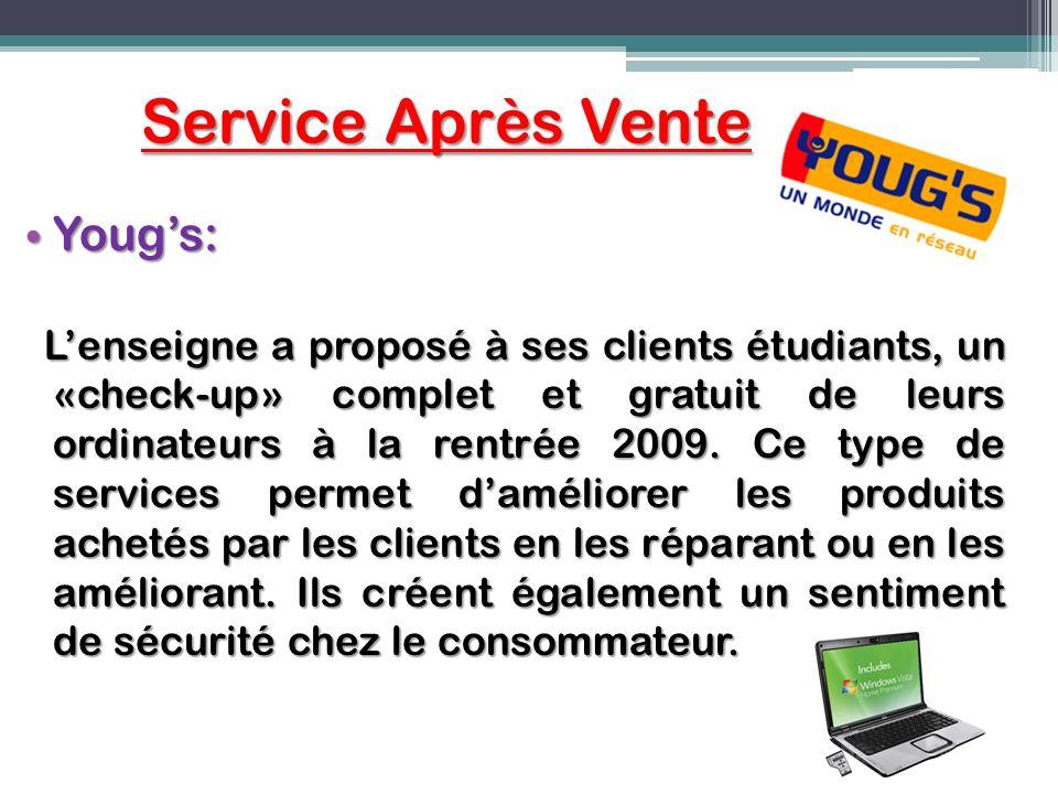 Service Après Vente Youg's: