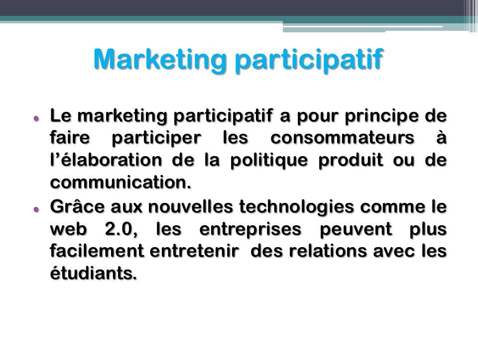 Marketing participatif