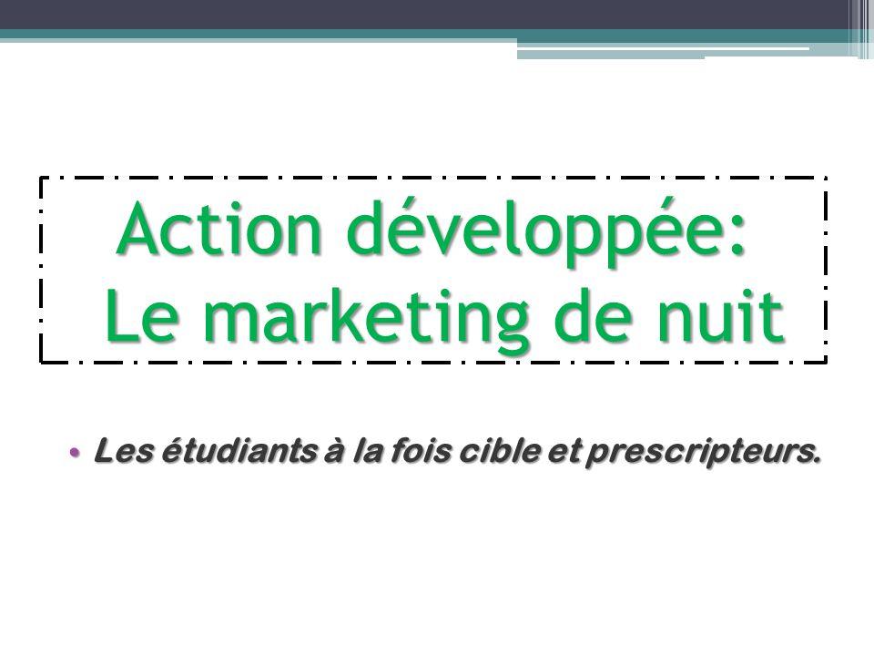 Action développée: Le marketing de nuit