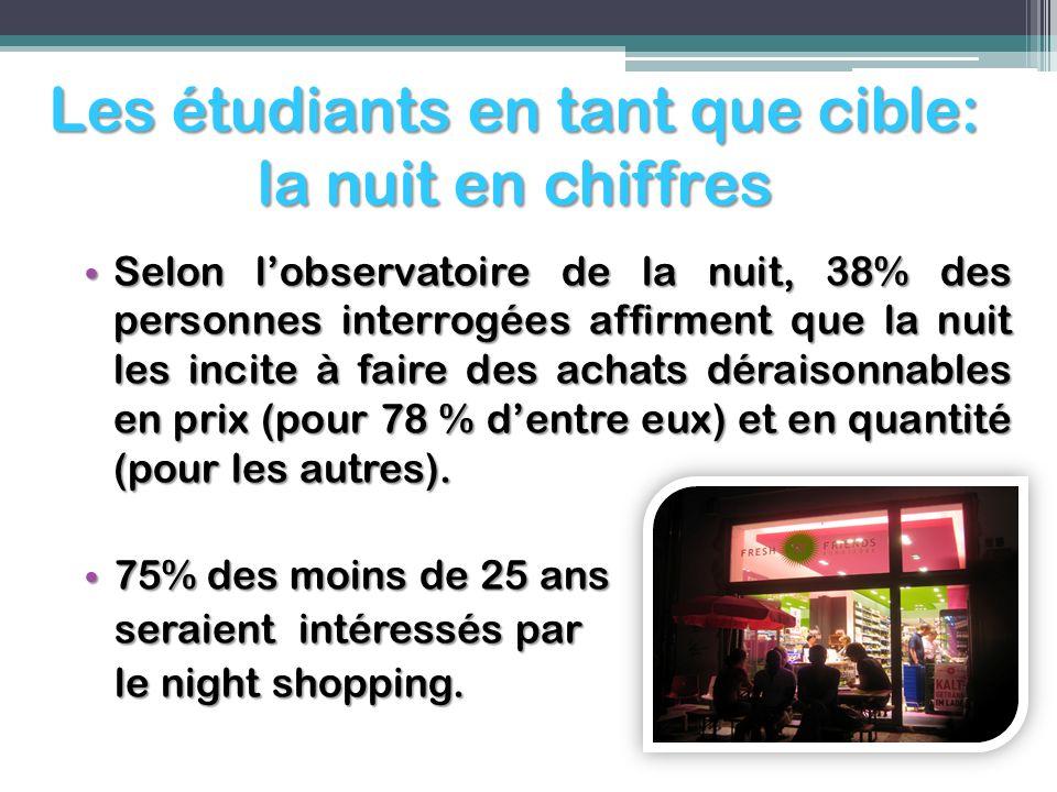 Les étudiants en tant que cible: la nuit en chiffres