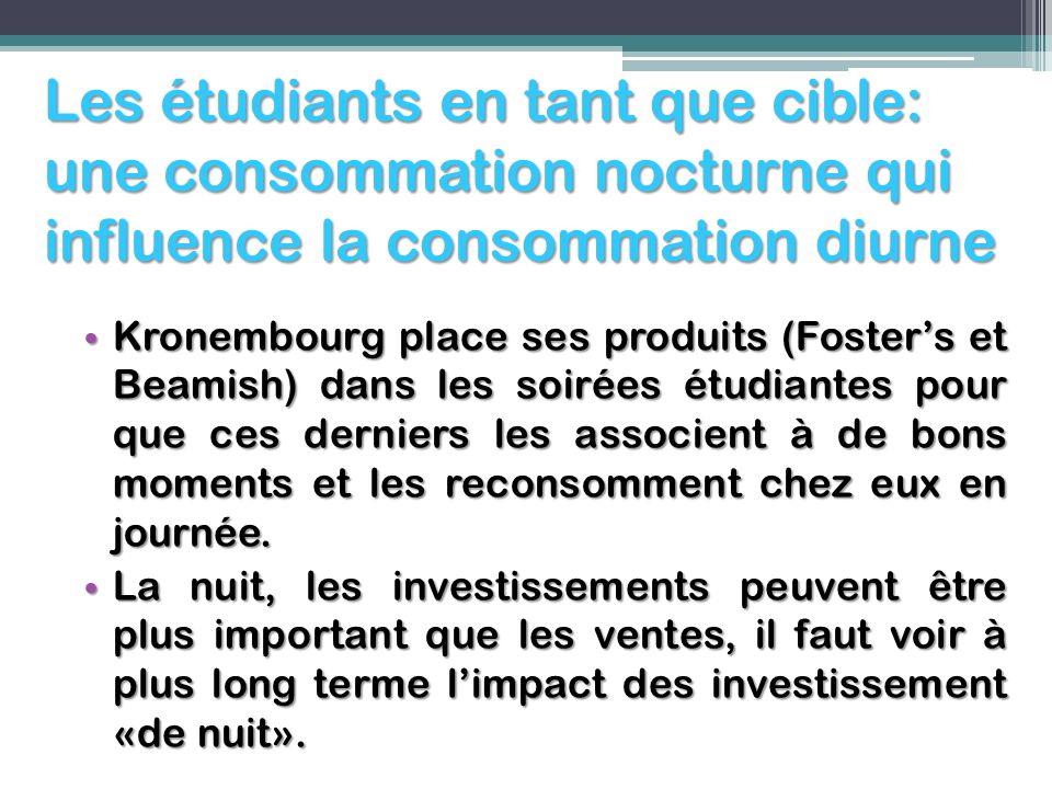 Les étudiants en tant que cible: une consommation nocturne qui influence la consommation diurne