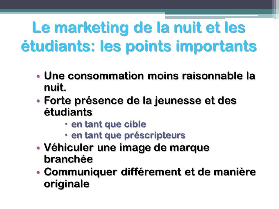 Le marketing de la nuit et les étudiants: les points importants