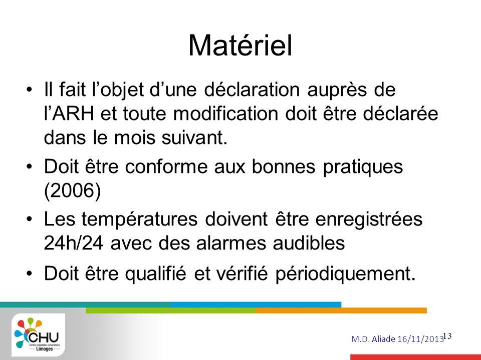 Matériel Il fait l'objet d'une déclaration auprès de l'ARH et toute modification doit être déclarée dans le mois suivant.