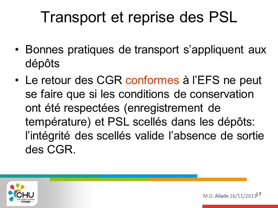 Transport et reprise des PSL