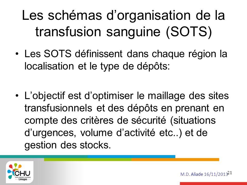 Les schémas d'organisation de la transfusion sanguine (SOTS)