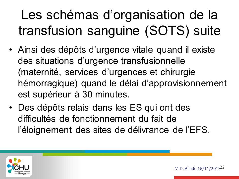 Les schémas d'organisation de la transfusion sanguine (SOTS) suite