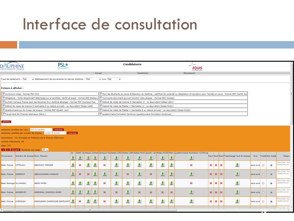 Interface de consultation
