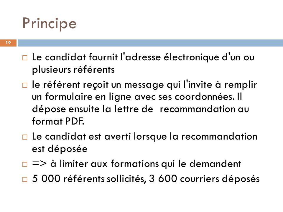 Principe Le candidat fournit l adresse électronique d un ou plusieurs référents.