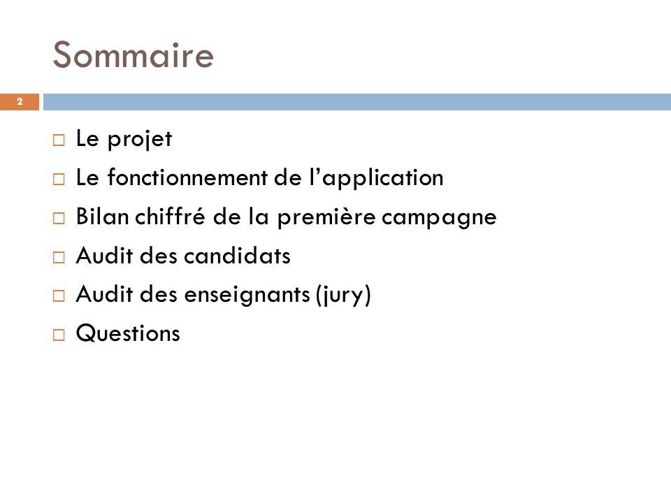 Sommaire Le projet Le fonctionnement de l'application