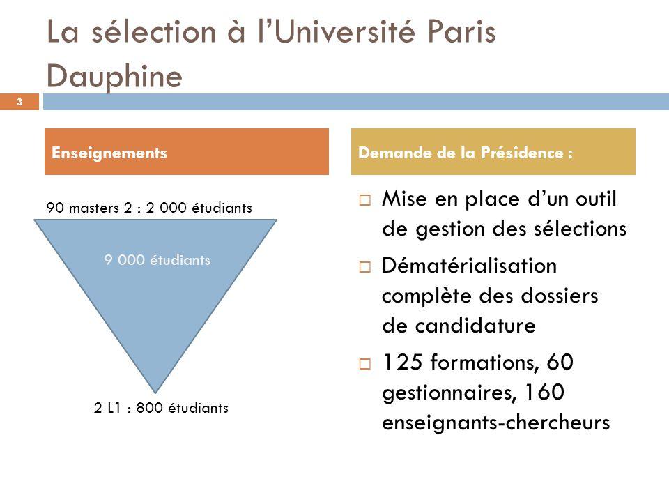 La sélection à l'Université Paris Dauphine