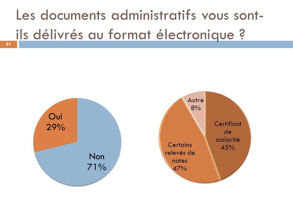 Les documents administratifs vous sont-ils délivrés au format électronique