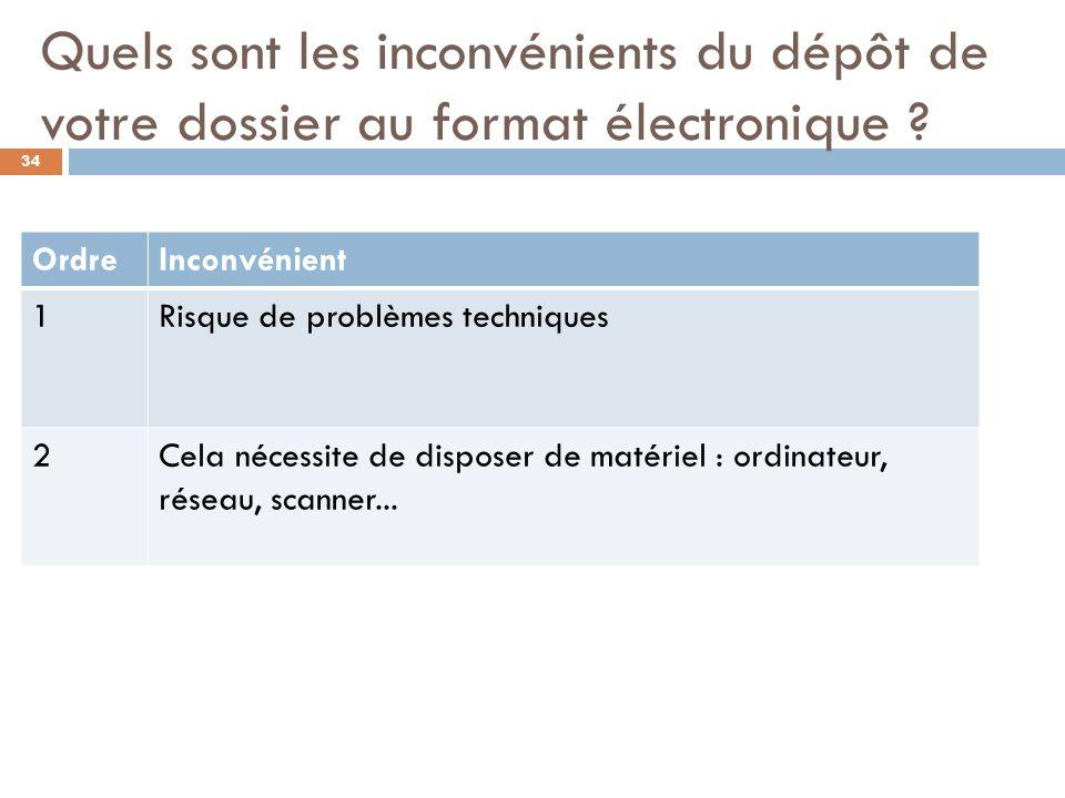 Quels sont les inconvénients du dépôt de votre dossier au format électronique