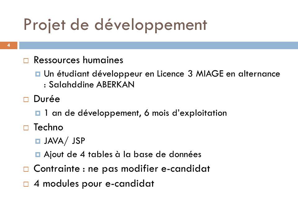 Projet de développement