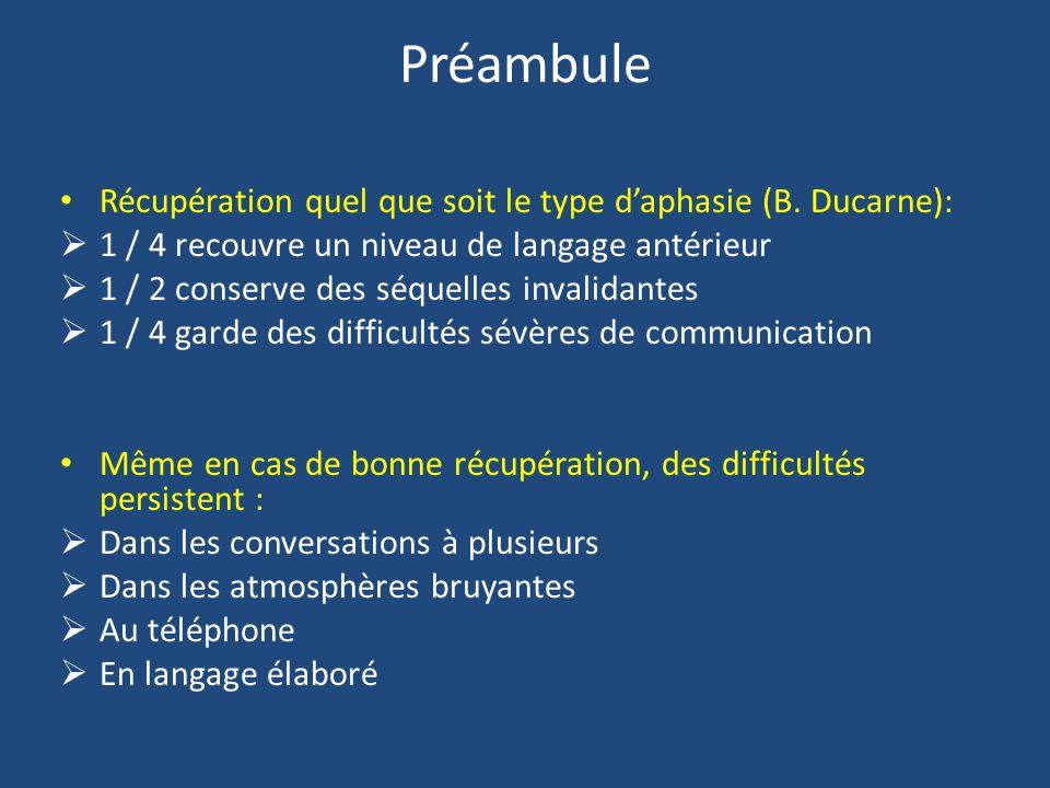 Préambule Récupération quel que soit le type d'aphasie (B. Ducarne):