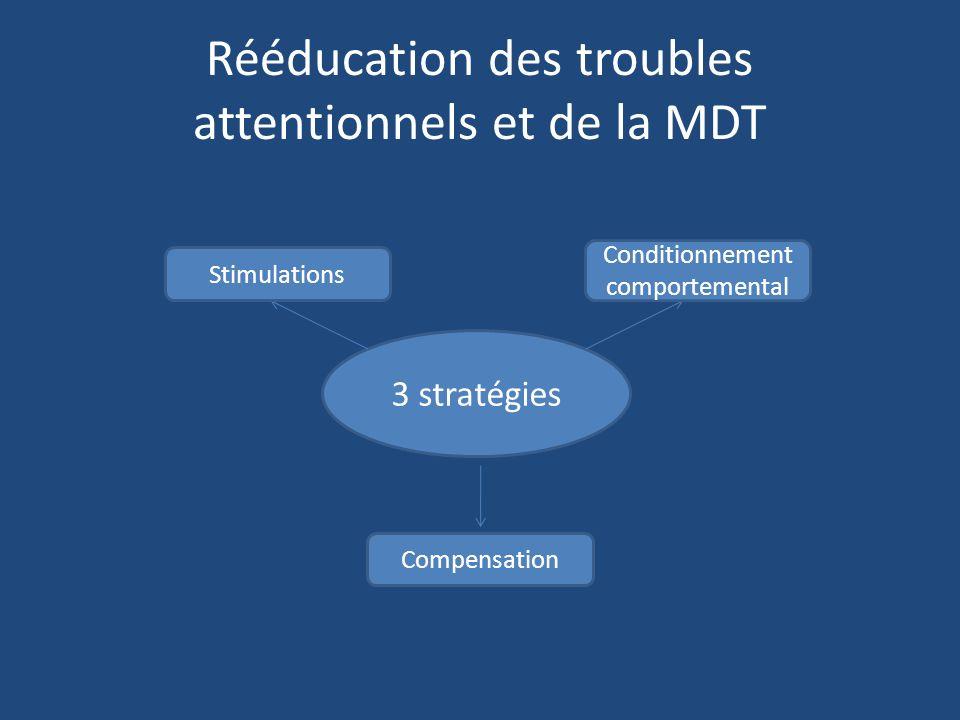 Rééducation des troubles attentionnels et de la MDT