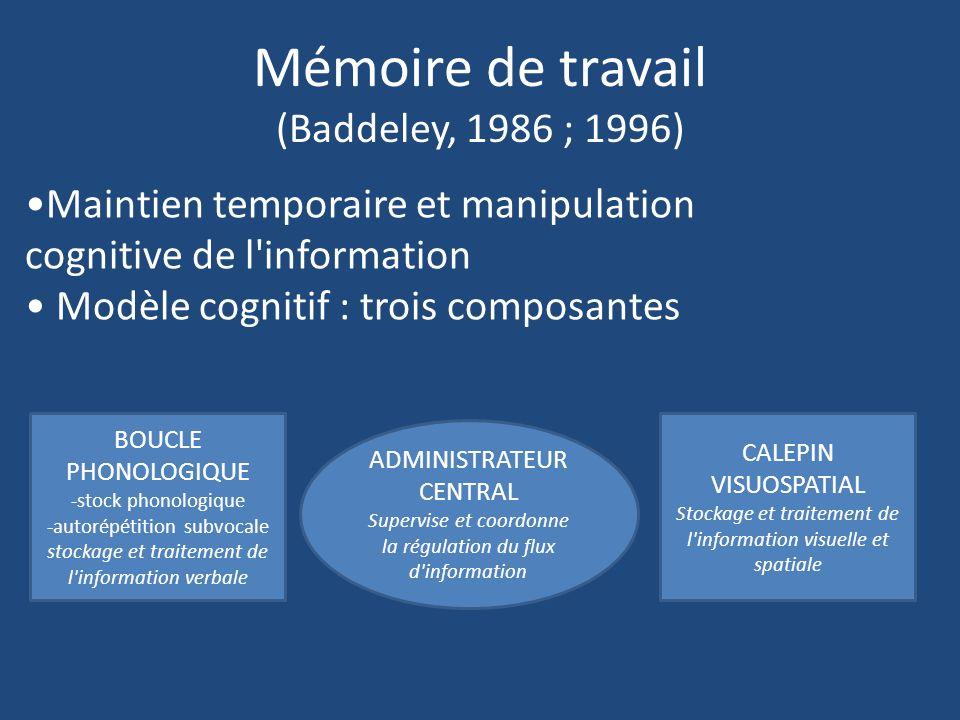 Mémoire de travail (Baddeley, 1986 ; 1996)