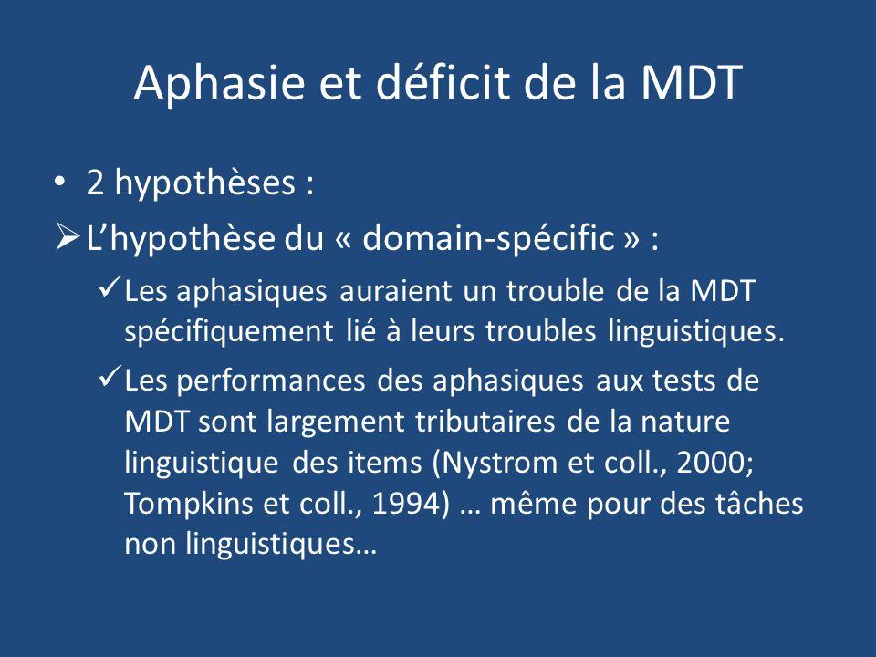 Aphasie et déficit de la MDT