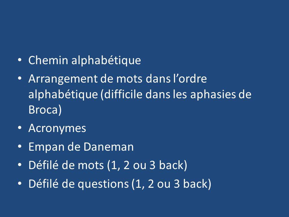 Chemin alphabétique Arrangement de mots dans l'ordre alphabétique (difficile dans les aphasies de Broca)