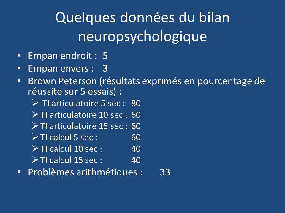 Quelques données du bilan neuropsychologique