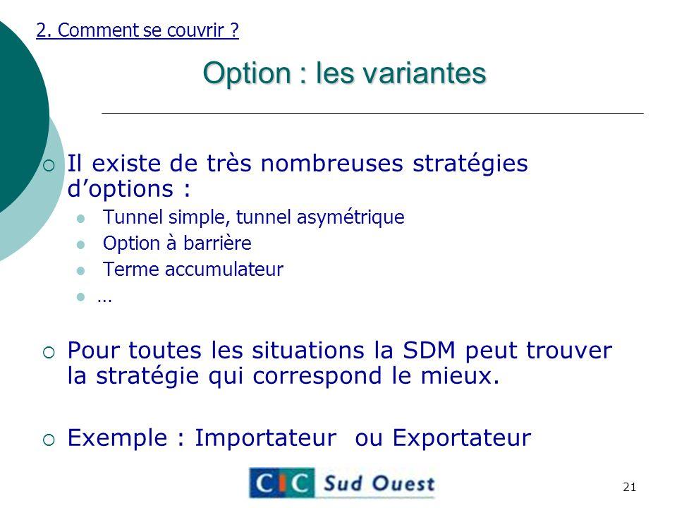 2. Comment se couvrir Option : les variantes. Il existe de très nombreuses stratégies d'options :