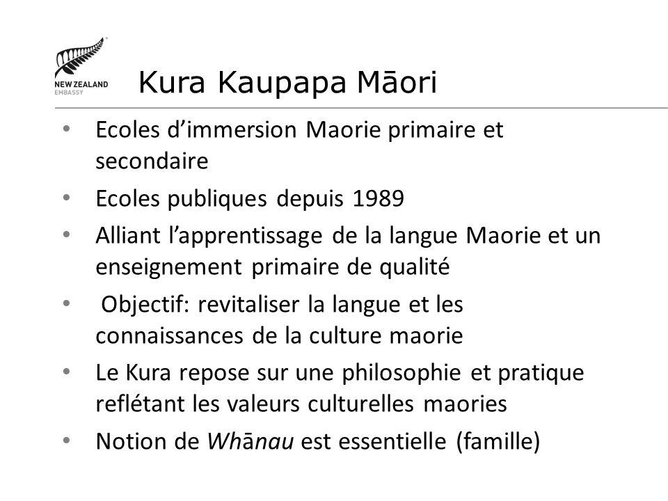 Kura Kaupapa Māori Ecoles d'immersion Maorie primaire et secondaire