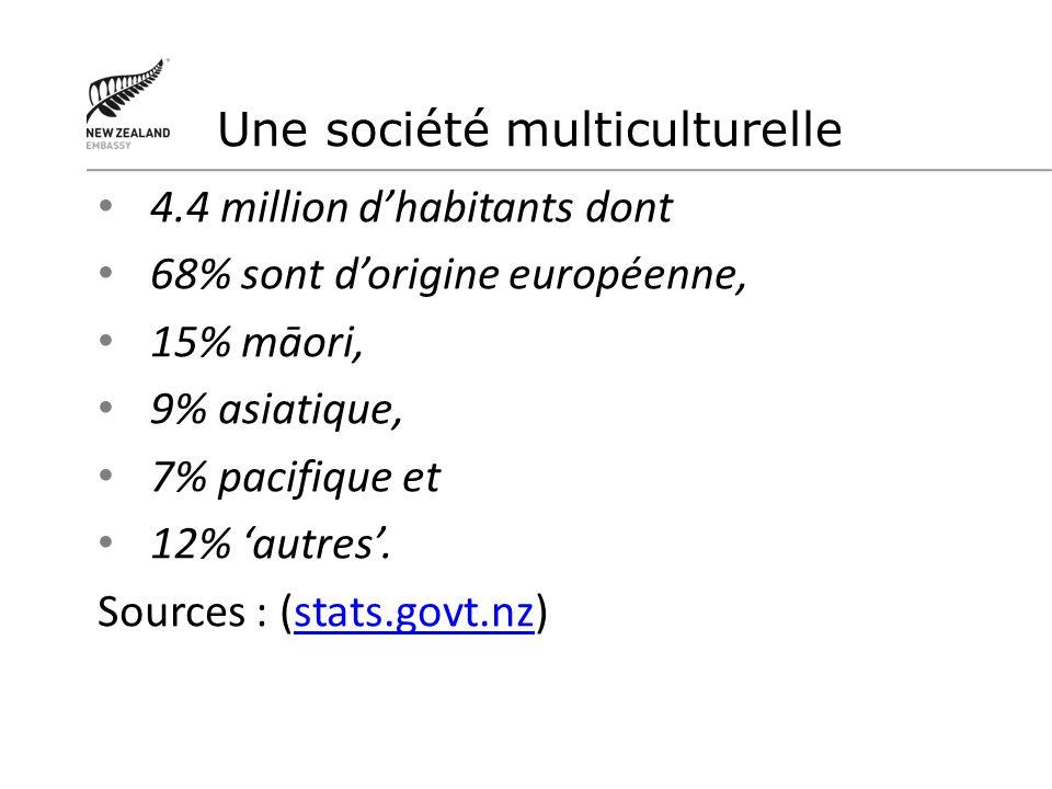 Une société multiculturelle