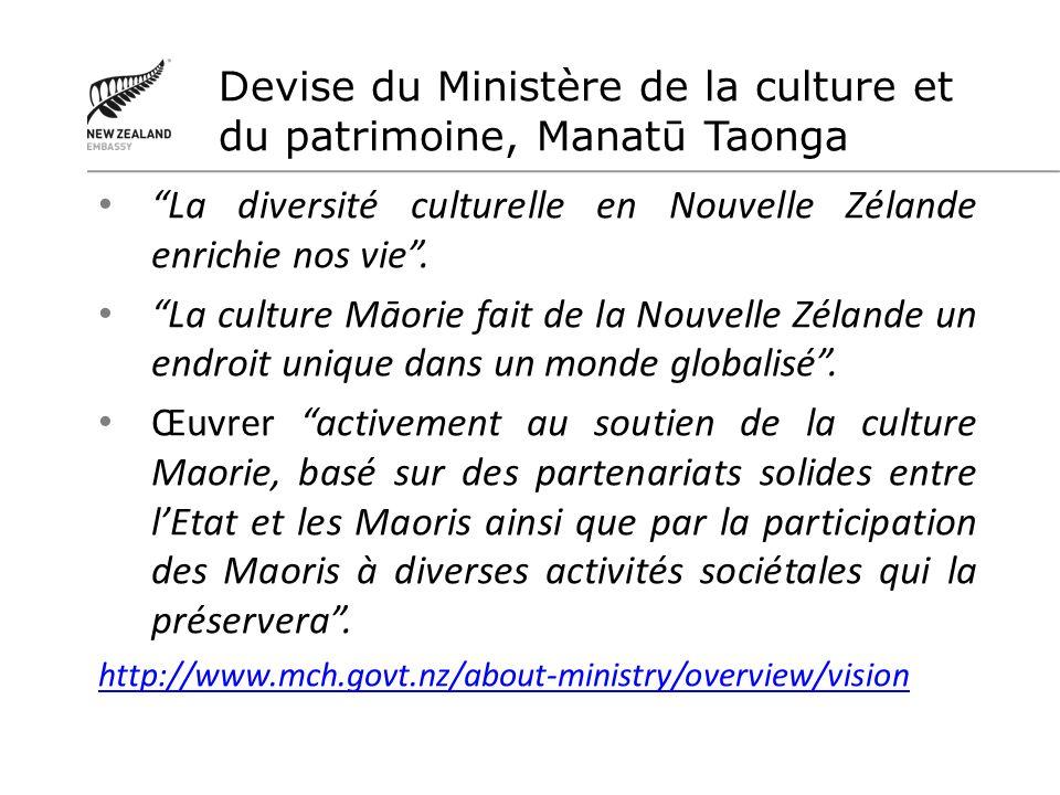 Devise du Ministère de la culture et du patrimoine, Manatū Taonga