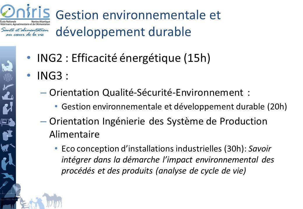 Gestion environnementale et développement durable
