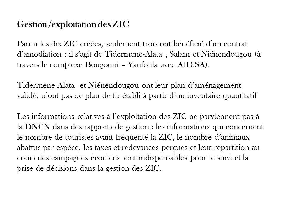 Gestion /exploitation des ZIC Parmi les dix ZIC créées, seulement trois ont bénéficié d'un contrat d'amodiation : il s'agit de Tidermene-Alata , Salam et Niénendougou (à travers le complexe Bougouni – Yanfolila avec AID.SA).