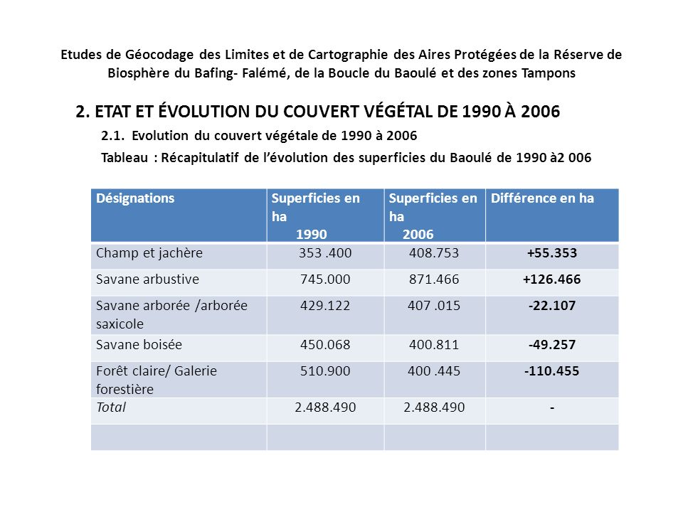 2. Etat et évolution du couvert végétal de 1990 à 2006