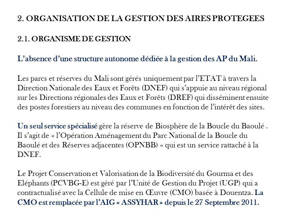 2. ORGANISATION DE LA GESTION DES AIRES PROTEGEES 2. 1