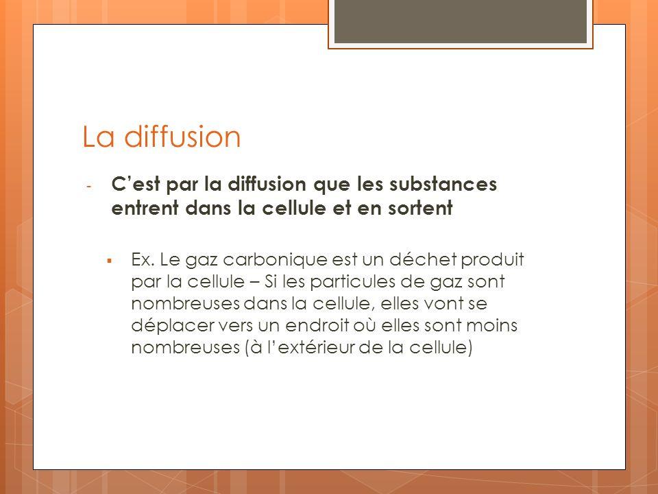 La diffusion C'est par la diffusion que les substances entrent dans la cellule et en sortent.