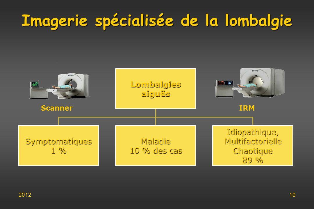 Imagerie spécialisée de la lombalgie
