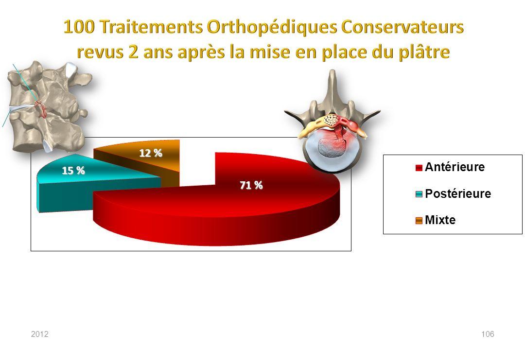 100 Traitements Orthopédiques Conservateurs revus 2 ans après la mise en place du plâtre