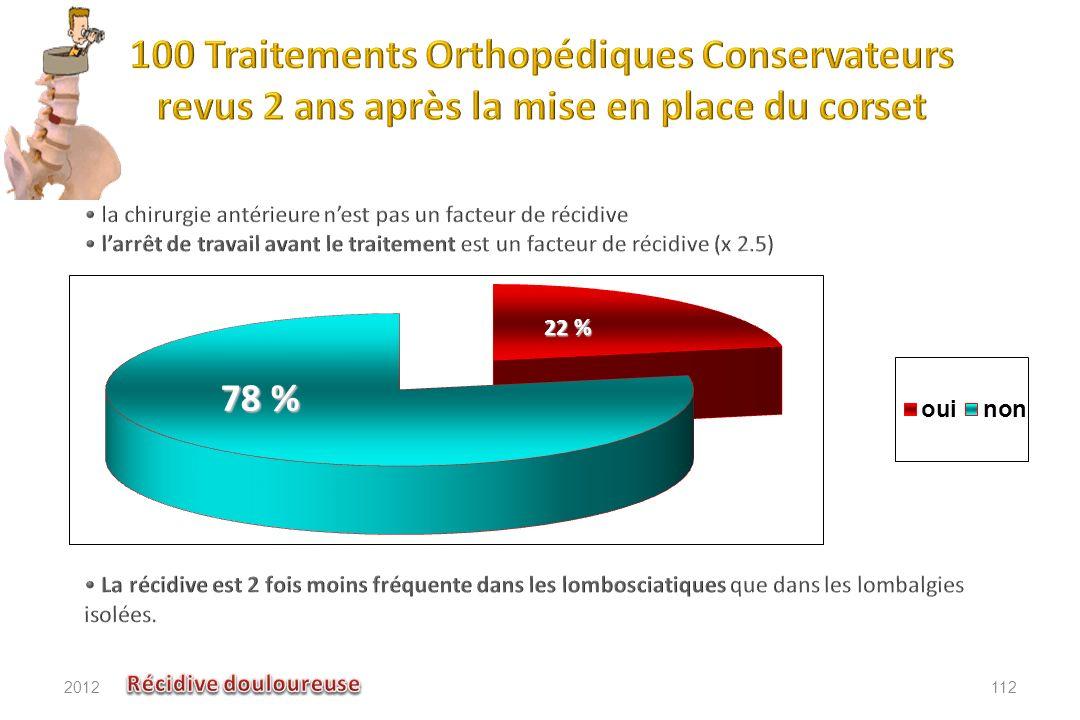 100 Traitements Orthopédiques Conservateurs revus 2 ans après la mise en place du corset