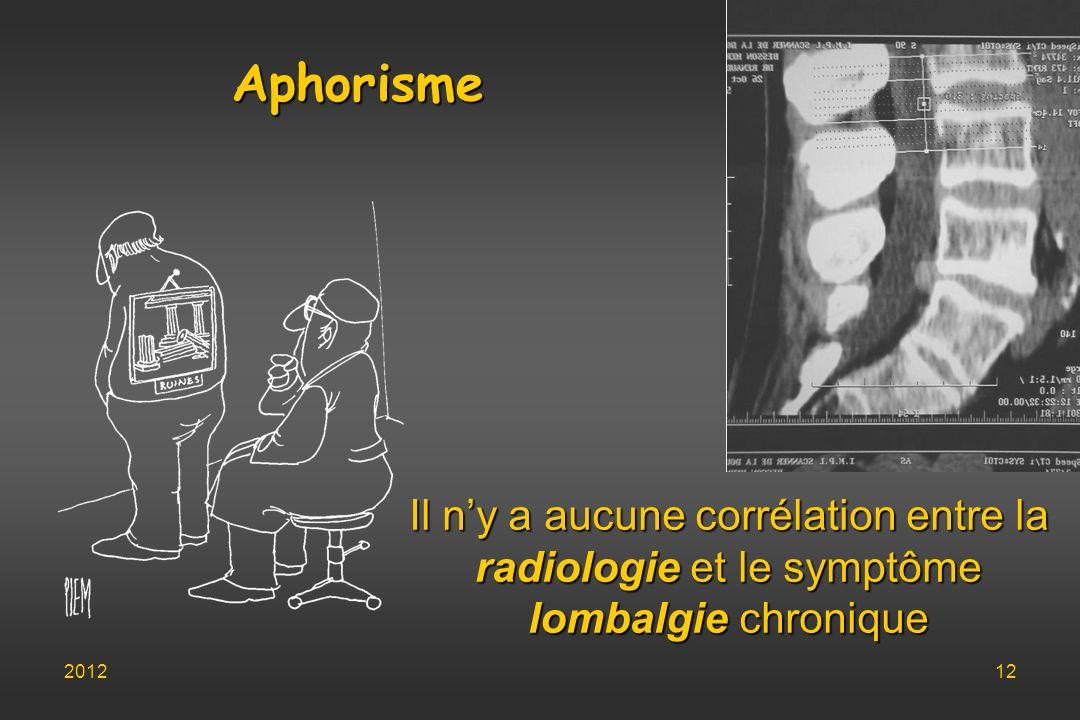 Aphorisme Il n'y a aucune corrélation entre la radiologie et le symptôme lombalgie chronique 2012