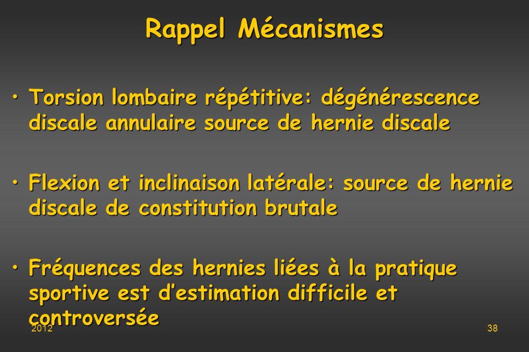Rappel Mécanismes Torsion lombaire répétitive: dégénérescence discale annulaire source de hernie discale.