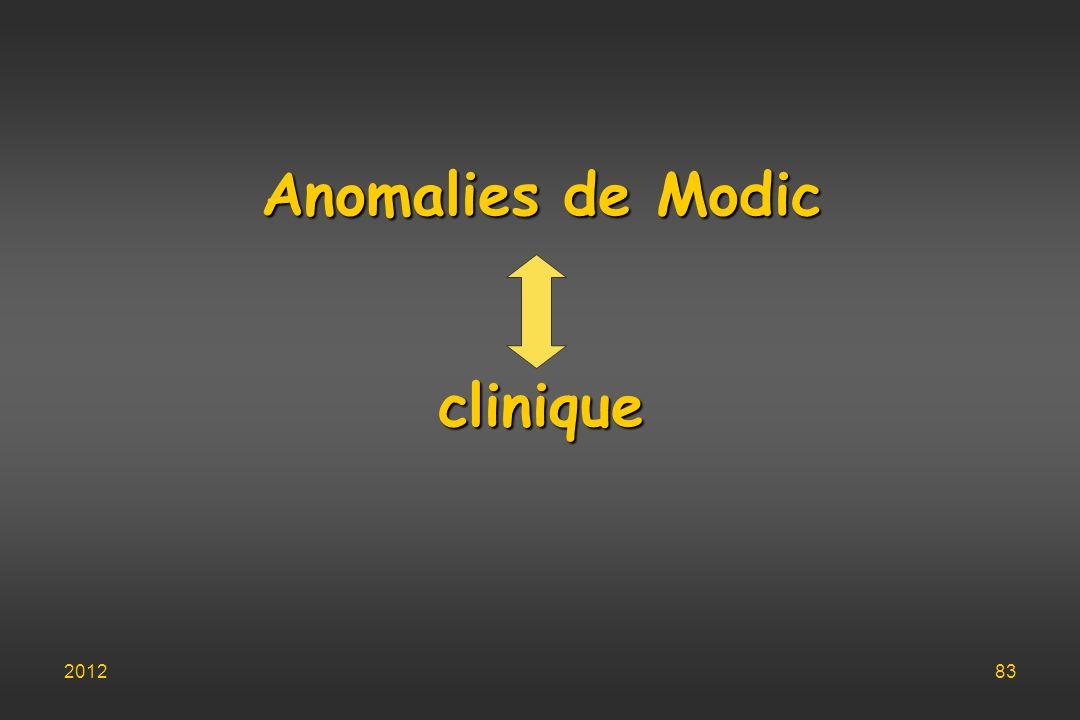Anomalies de Modic clinique