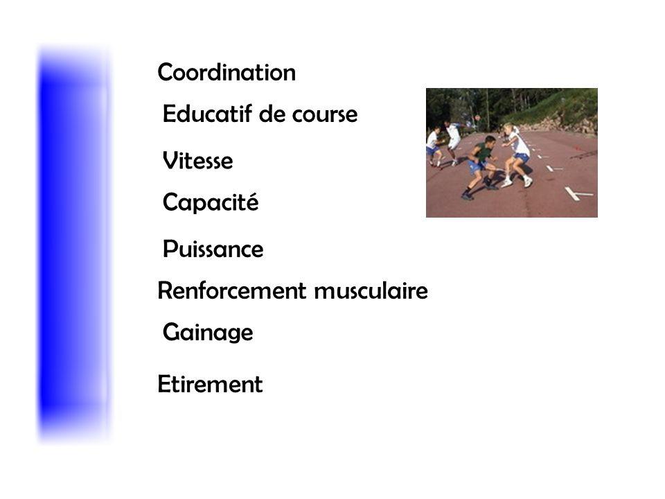 Coordination Educatif de course. Vitesse. Capacité. Puissance. Renforcement musculaire. Gainage.