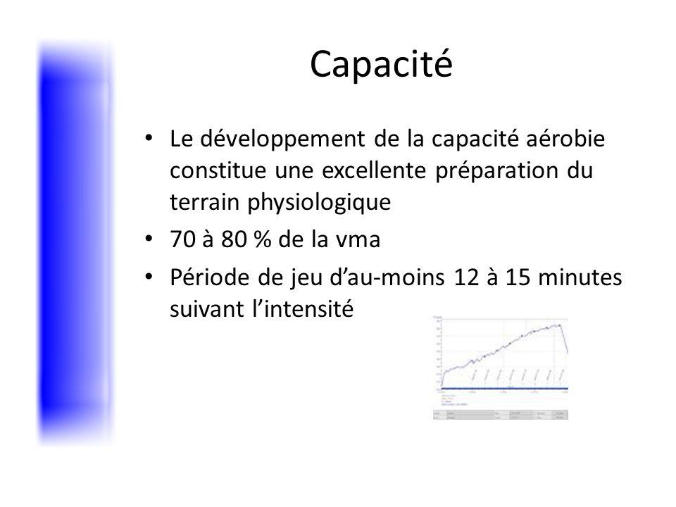 Capacité Le développement de la capacité aérobie constitue une excellente préparation du terrain physiologique.