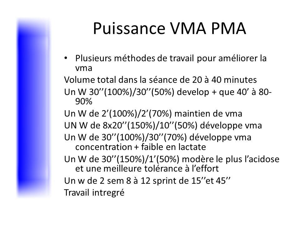 Puissance VMA PMA Plusieurs méthodes de travail pour améliorer la vma