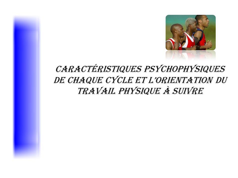 Caractéristiques psychophysiques de chaque cycle et l'orientation du travail physique à suivre