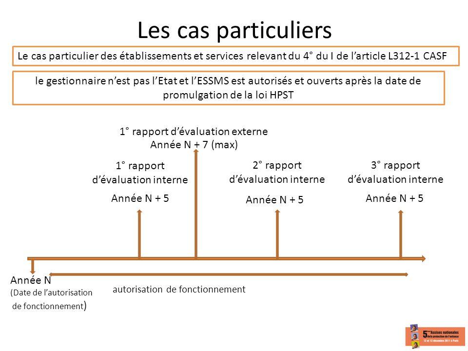 Les cas particuliersLe cas particulier des établissements et services relevant du 4° du I de l'article L312-1 CASF.