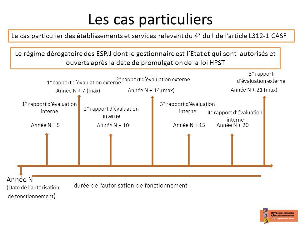 Les cas particuliers Le cas particulier des établissements et services relevant du 4° du I de l'article L312-1 CASF.