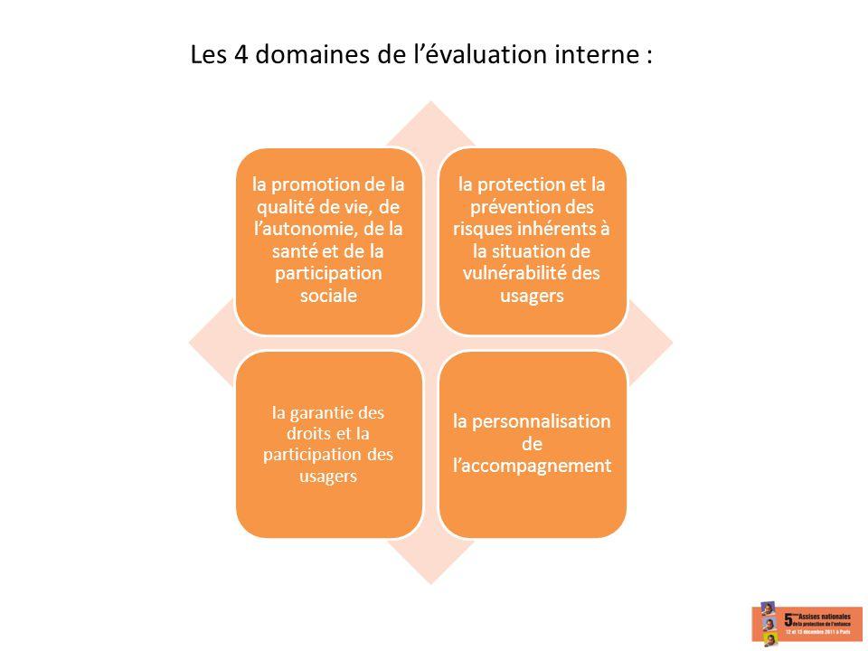 Les 4 domaines de l'évaluation interne :
