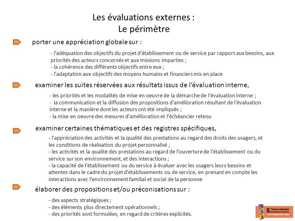 Les évaluations externes : Le périmètre
