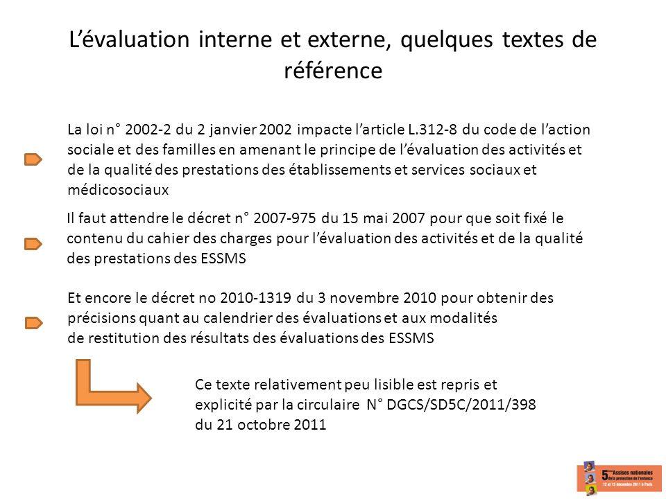 L'évaluation interne et externe, quelques textes de référence